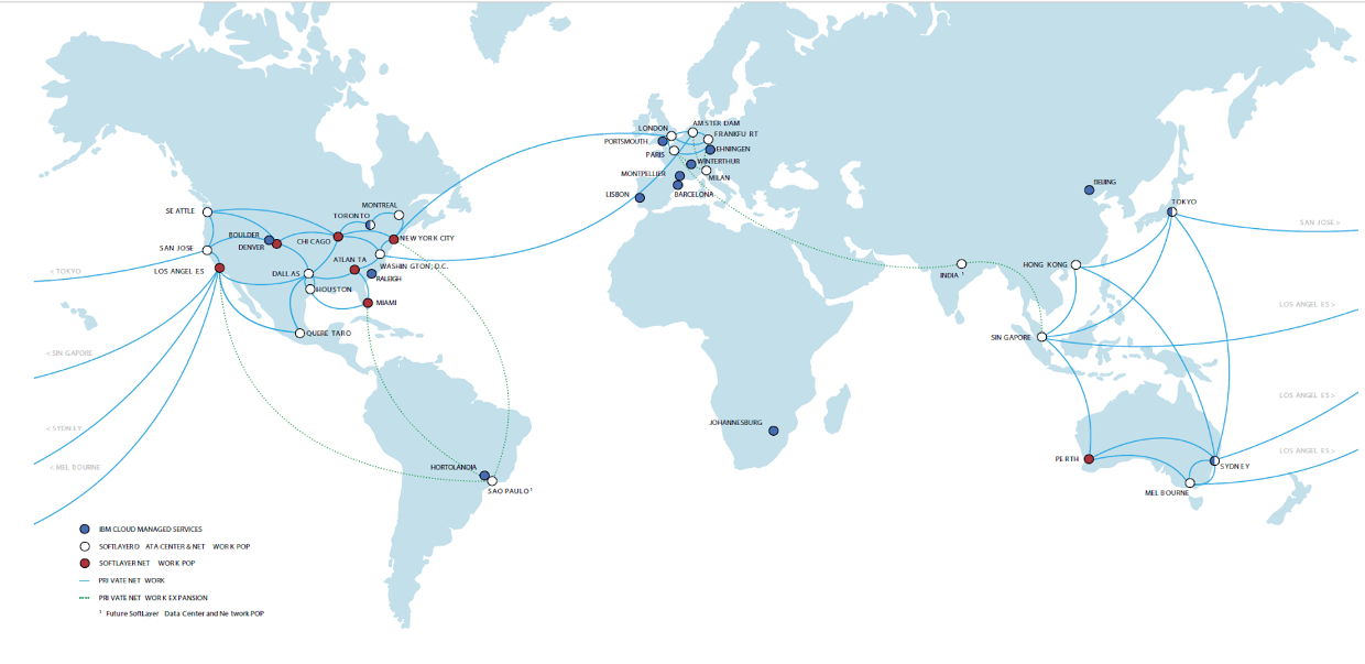 Xband Enterprises Global Data Center Locations